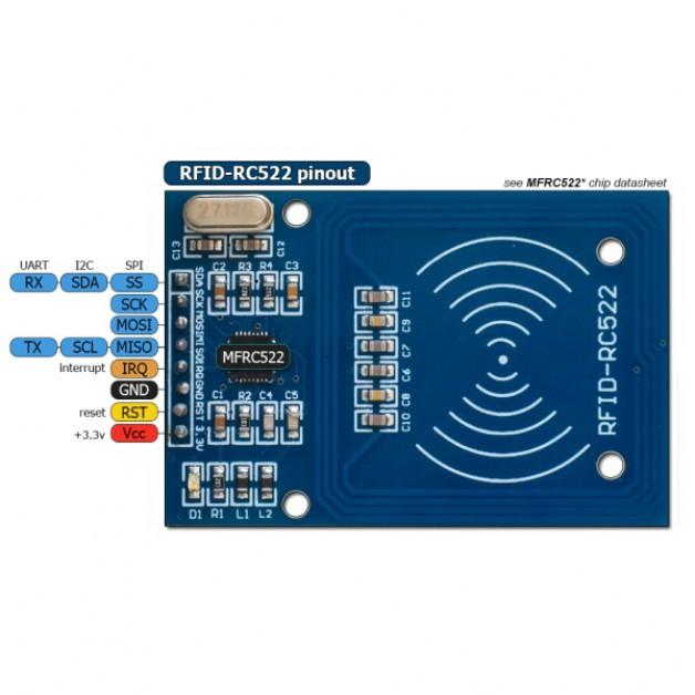 RFID RC522
