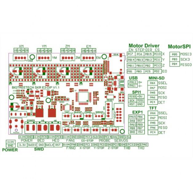 SKR E3 Mini Controlcard