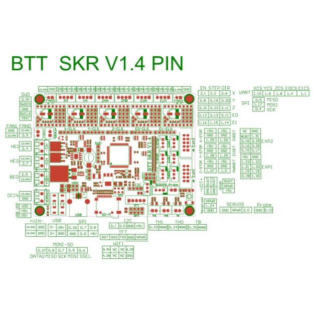 SKR V1.4 Turbo Controlcard