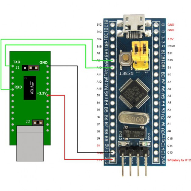 STM32F103 - 72MHz @ 64Kb Flash + 20 Kb SRAM