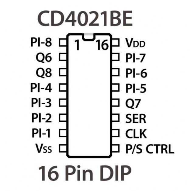 CD4021BE