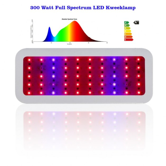 LED Full Spectrum 300 Watt Grow Light