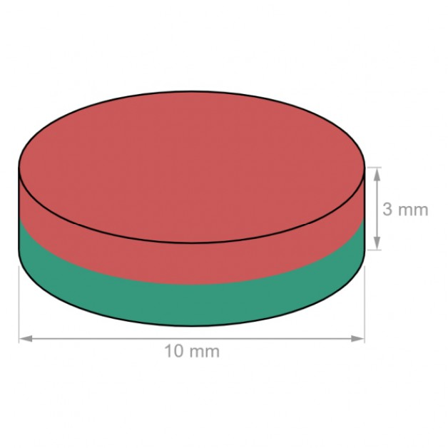 10x3mm
